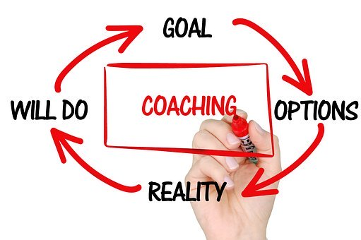 WebEx Coaching Session from 22nd January 2020